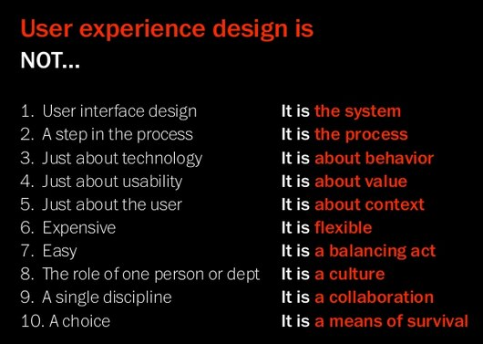 The summary slide from my presentation 10 Most Common Misconceptions About User Experience Design